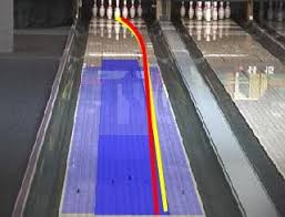 Breakpoints and Drawing Lines on the Lane ( Part 3 )  http://www.bowl4fun.com/ron/tip19.htm | Bowling tips, Bowling, Family fun